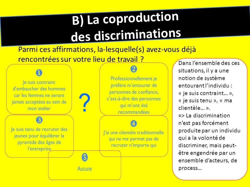 B) La coproduction des discriminations