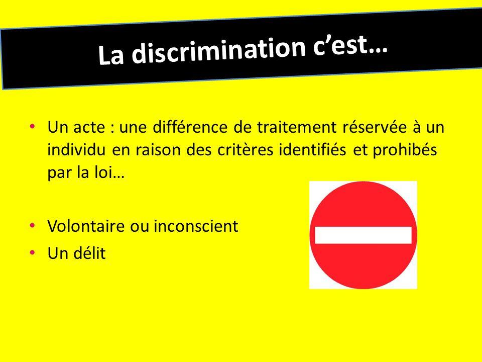 La discrimination c'est…