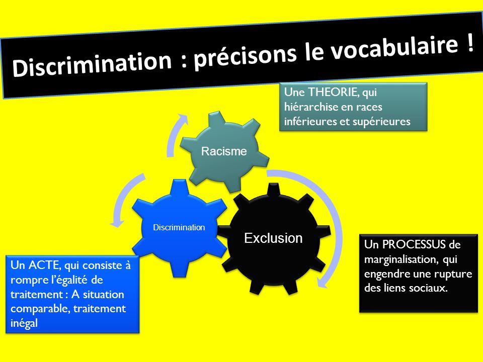 Discrimination : précisons le vocabulaire !