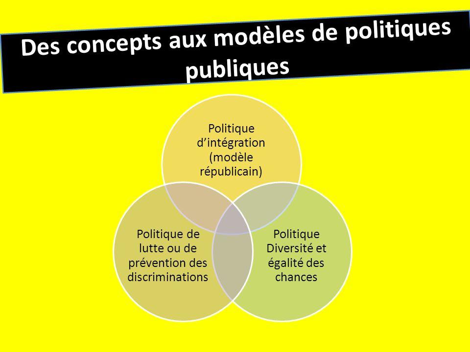 Des concepts aux modèles de politiques publiques