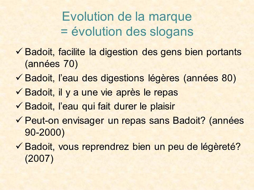 Evolution de la marque = évolution des slogans