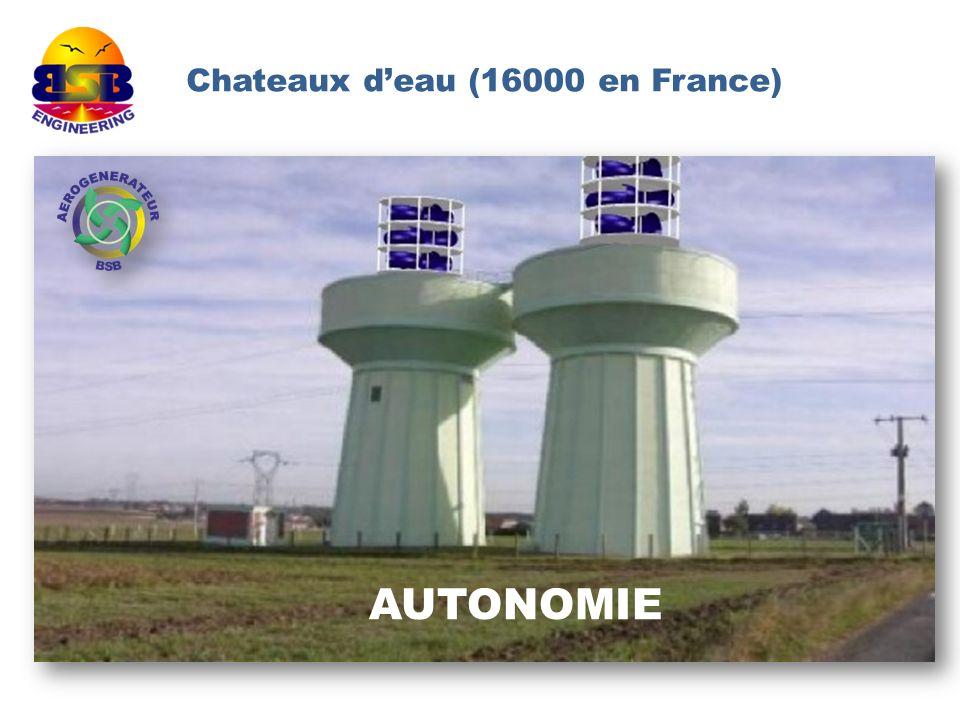 Chateaux d'eau (16000 en France)