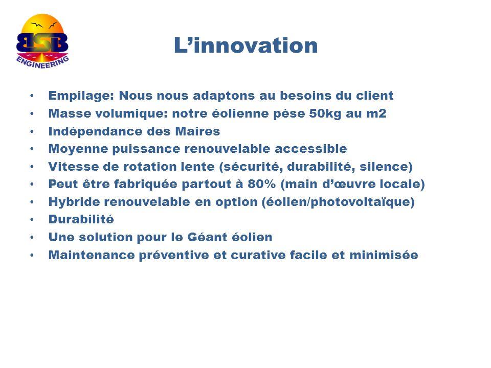 L'innovation Empilage: Nous nous adaptons au besoins du client