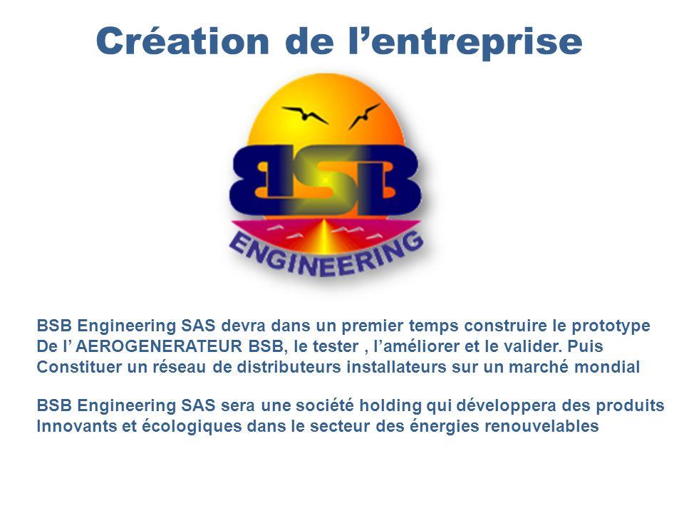 Création de l'entreprise
