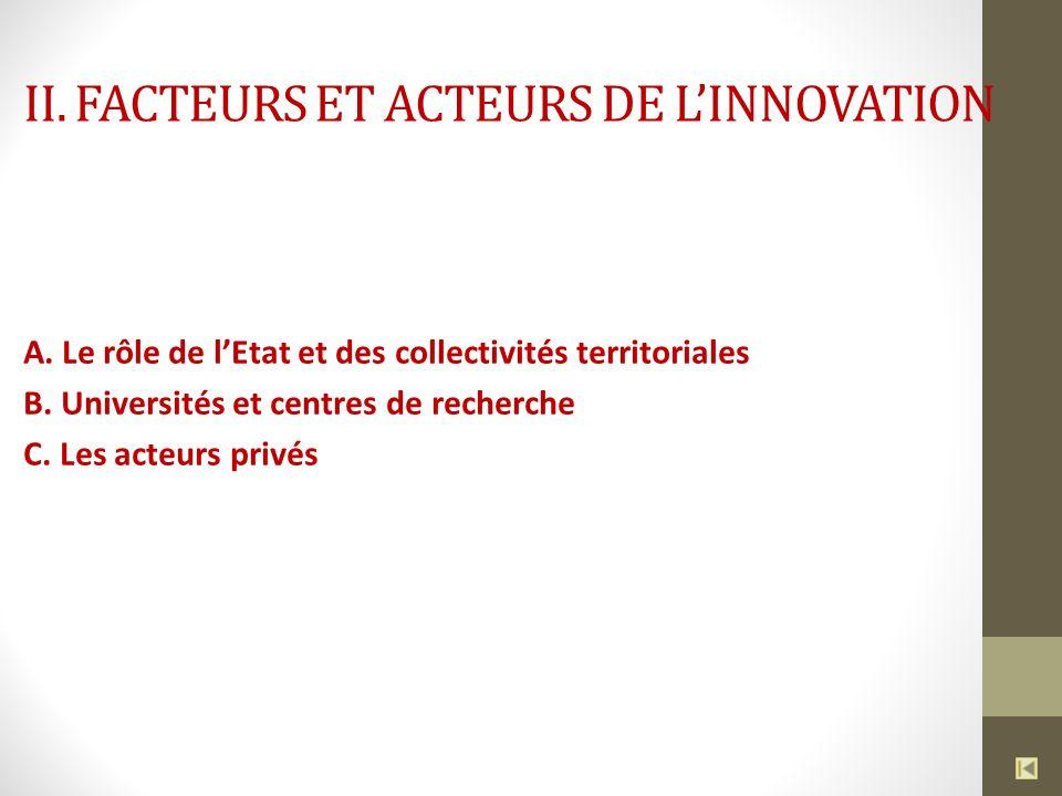 II. FACTEURS ET ACTEURS DE L'INNOVATION