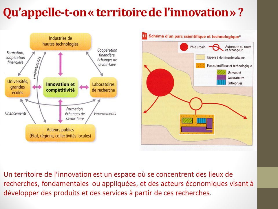 Qu'appelle-t-on « territoire de l'innovation »