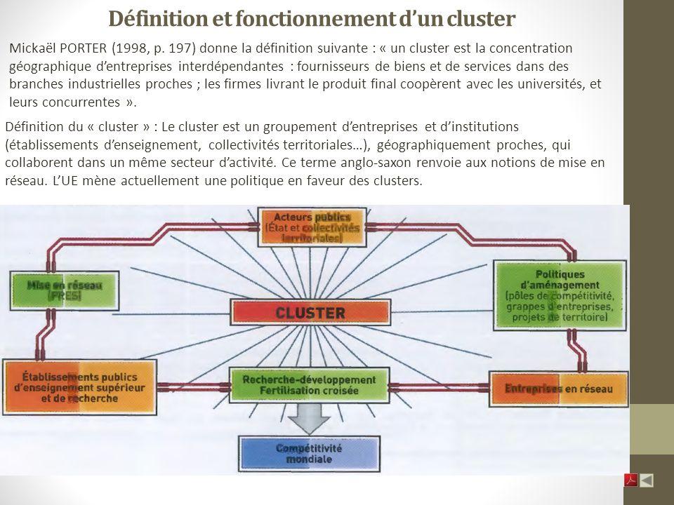 Définition et fonctionnement d'un cluster