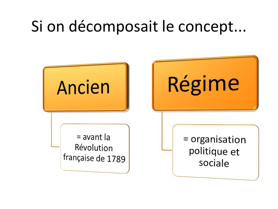 Si on décomposait le concept...