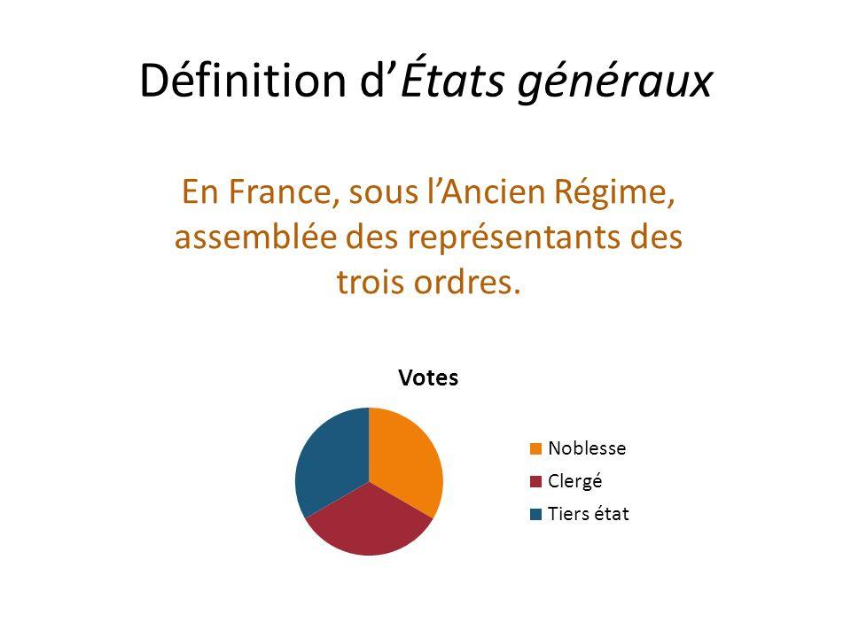 Définition d'États généraux