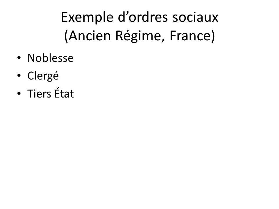 Exemple d'ordres sociaux (Ancien Régime, France)