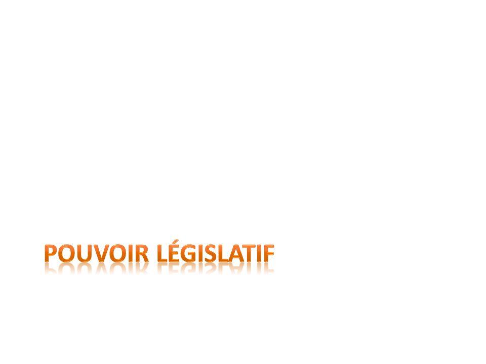 Pouvoir législatif