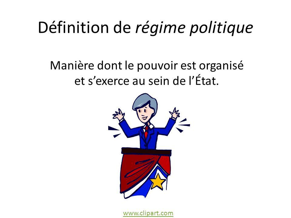 Définition de régime politique