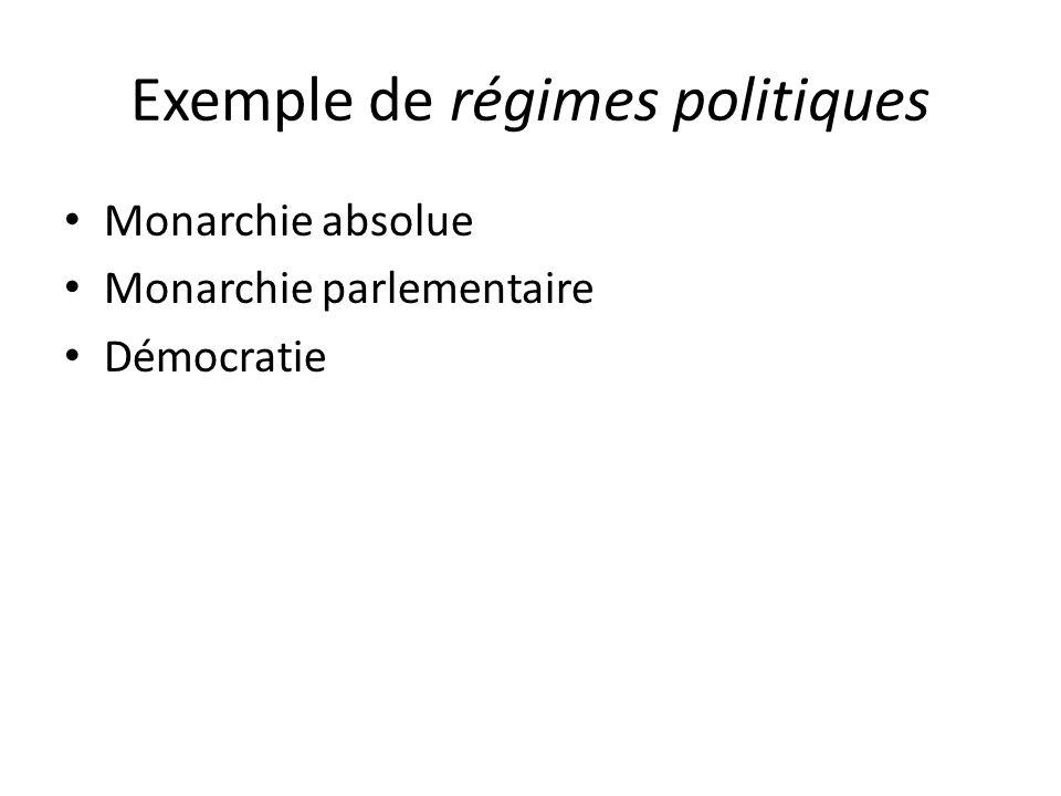 Exemple de régimes politiques