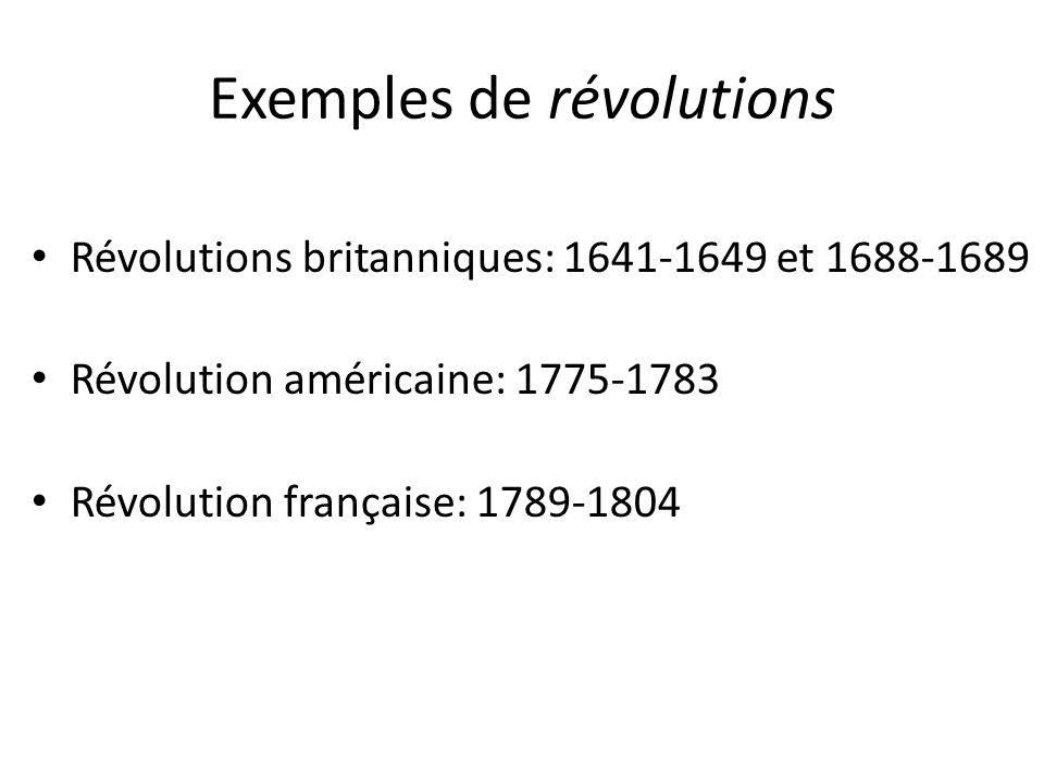Exemples de révolutions