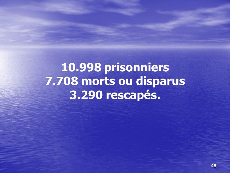 10.998 prisonniers 7.708 morts ou disparus 3.290 rescapés.