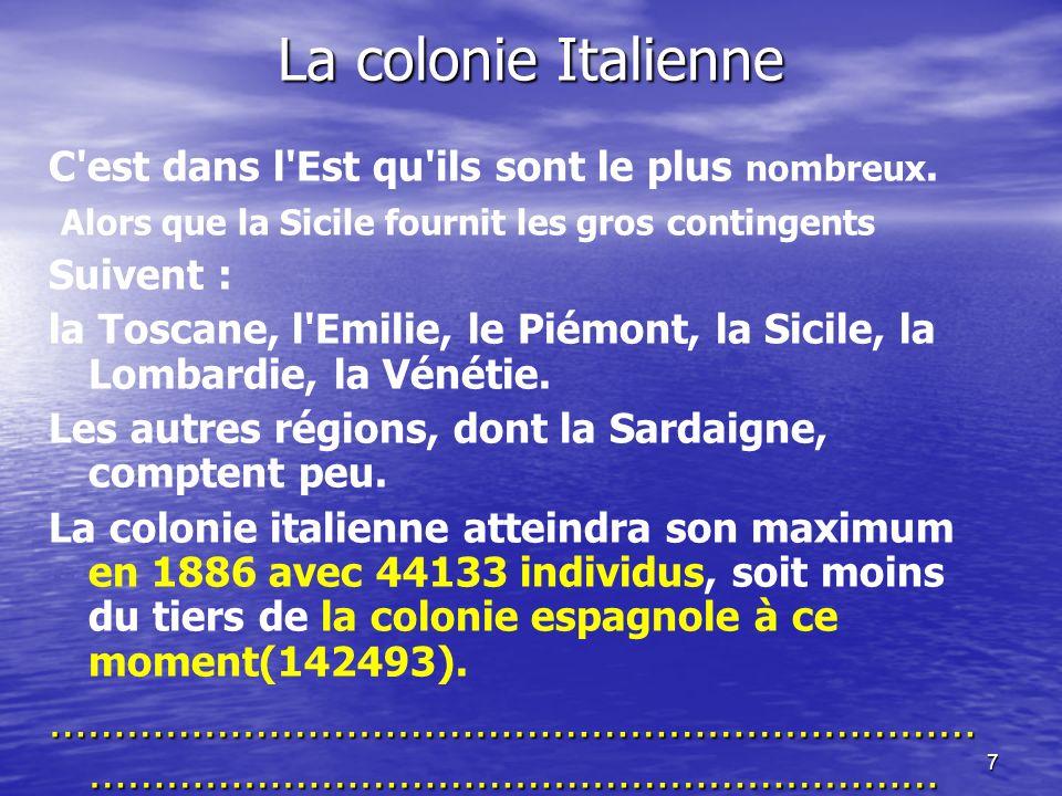 La colonie Italienne …………………………………………………………………………………………………………………………