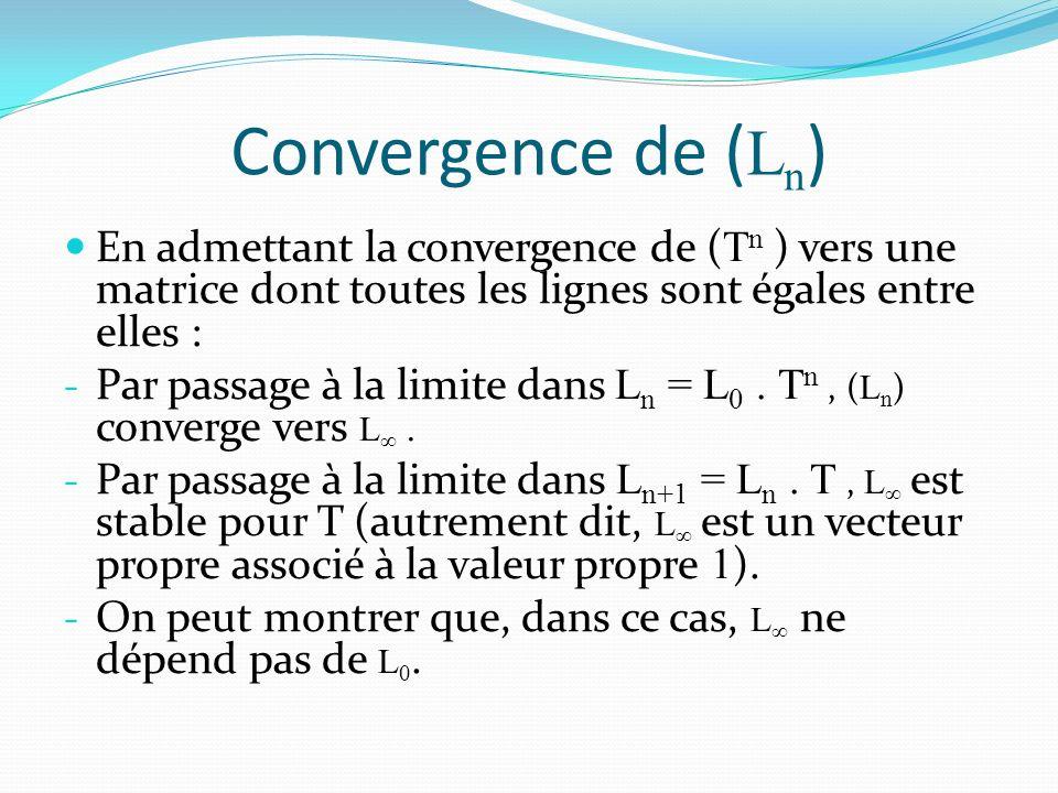 Convergence de (Ln) En admettant la convergence de (Tn ) vers une matrice dont toutes les lignes sont égales entre elles :