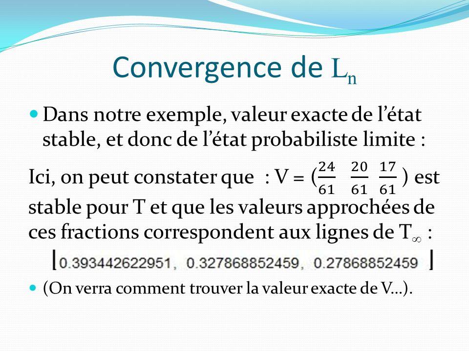 Convergence de Ln Dans notre exemple, valeur exacte de l'état stable, et donc de l'état probabiliste limite :