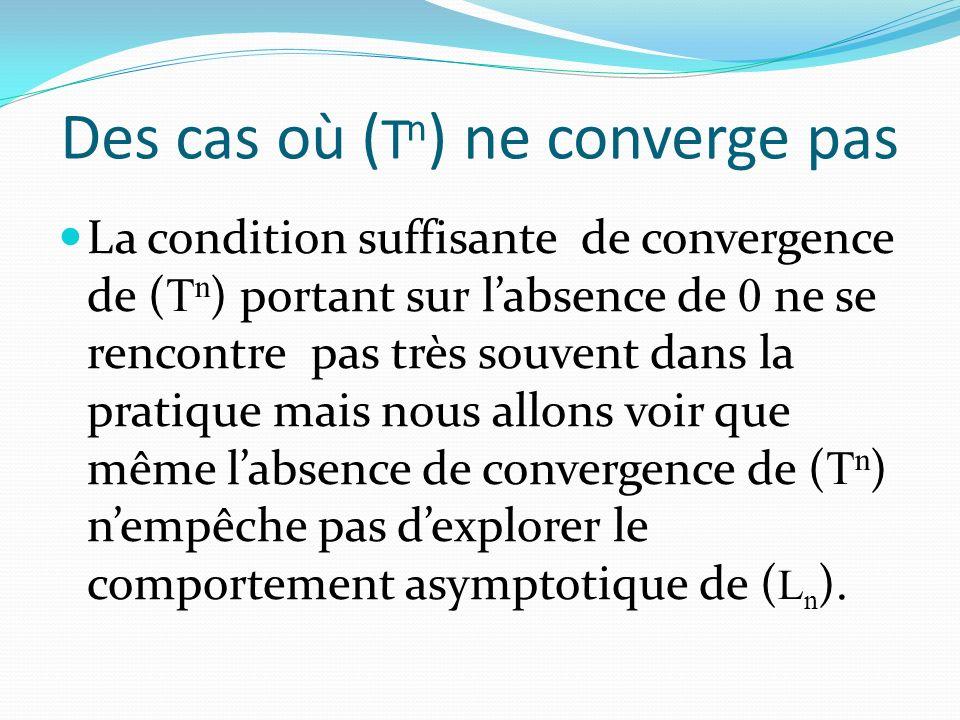 Des cas où (Tn) ne converge pas