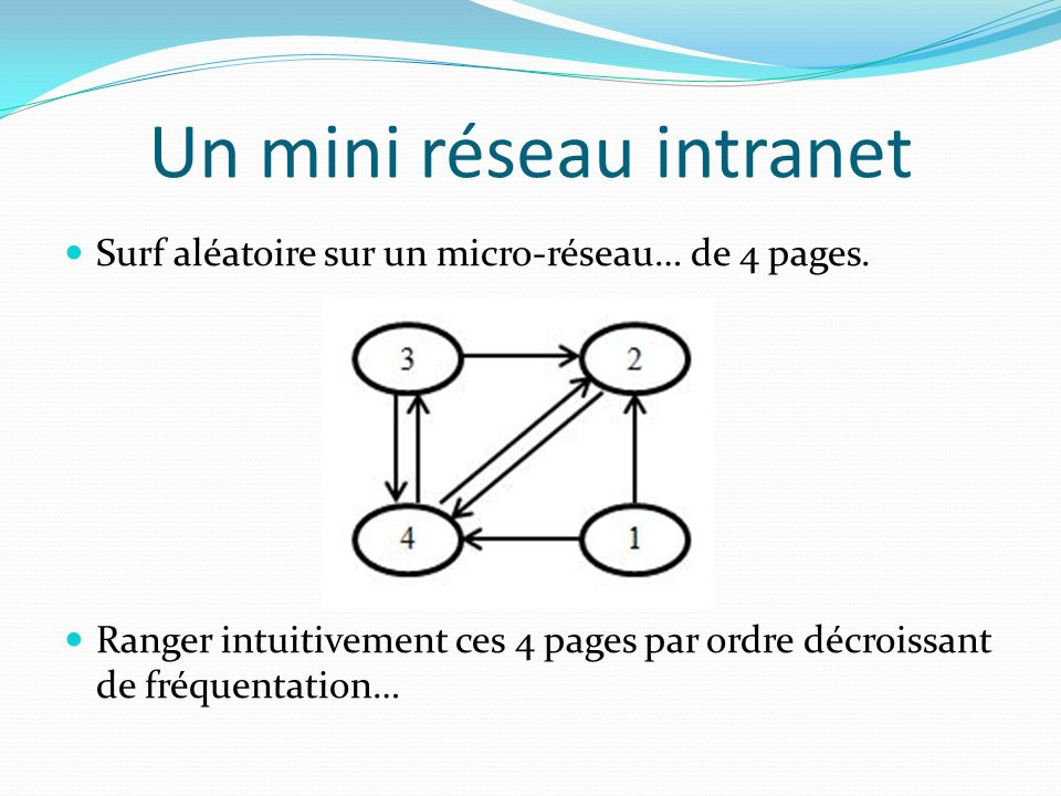 Un mini réseau intranet