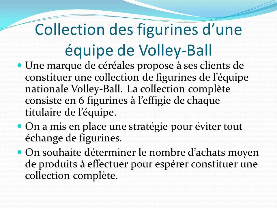 Collection des figurines d'une équipe de Volley-Ball