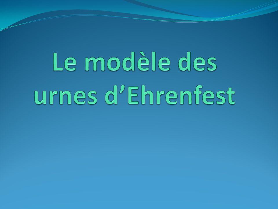 Le modèle des urnes d'Ehrenfest