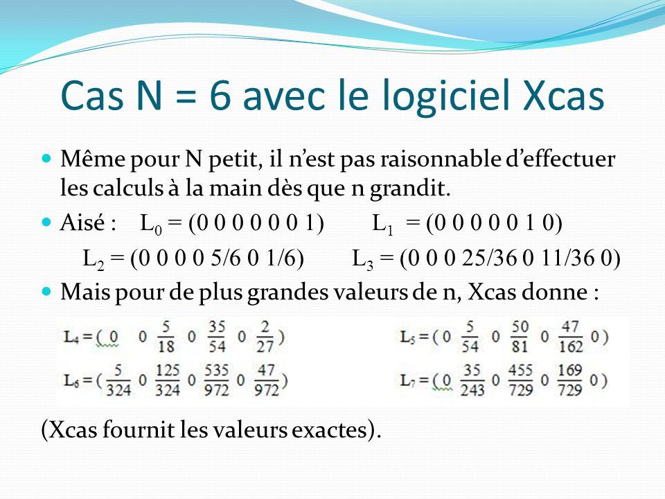 Cas N = 6 avec le logiciel Xcas