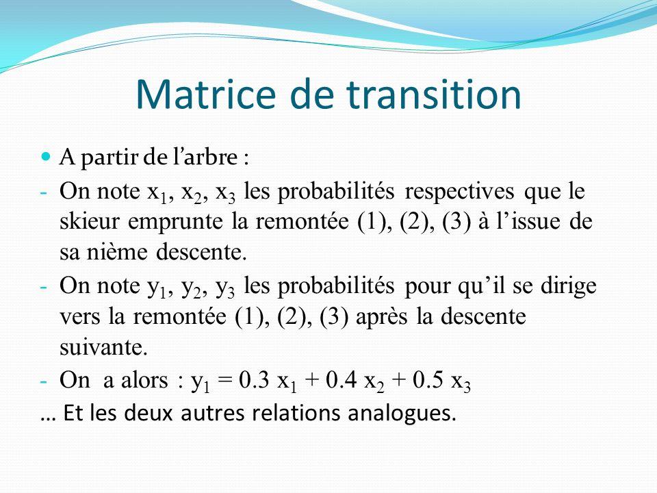 Matrice de transition A partir de l'arbre :