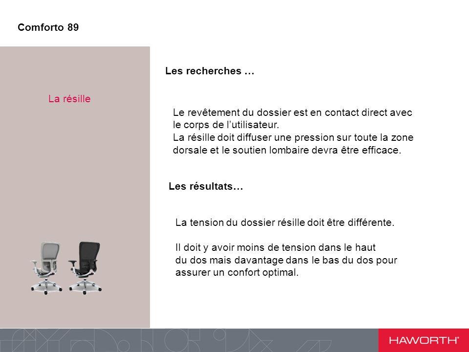 Comforto 89 Les recherches … La résille. Le revêtement du dossier est en contact direct avec. le corps de l'utilisateur.