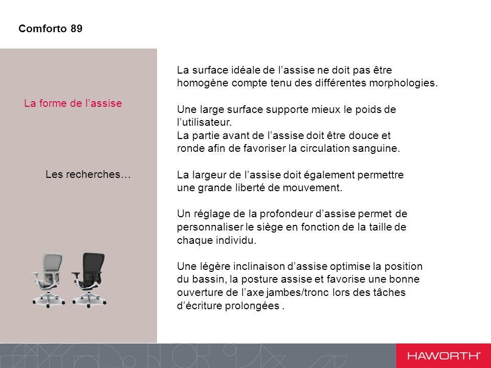 Point n°2 : La forme de l'assise Comforto 89