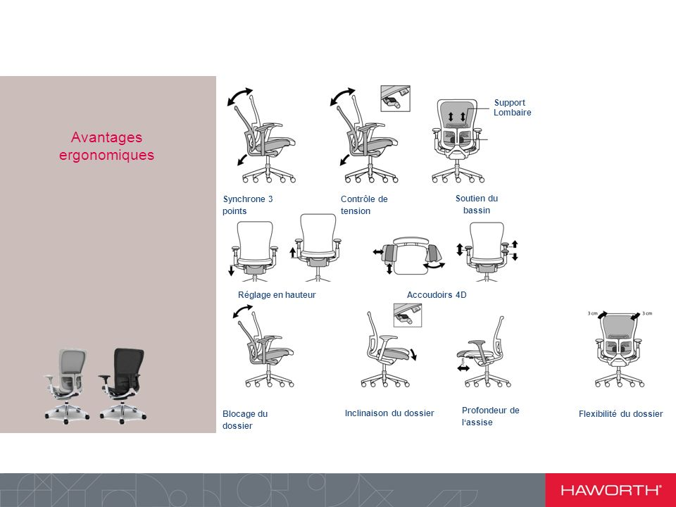 Avantages ergonomiques Support Lombaire Synchrone 3 points