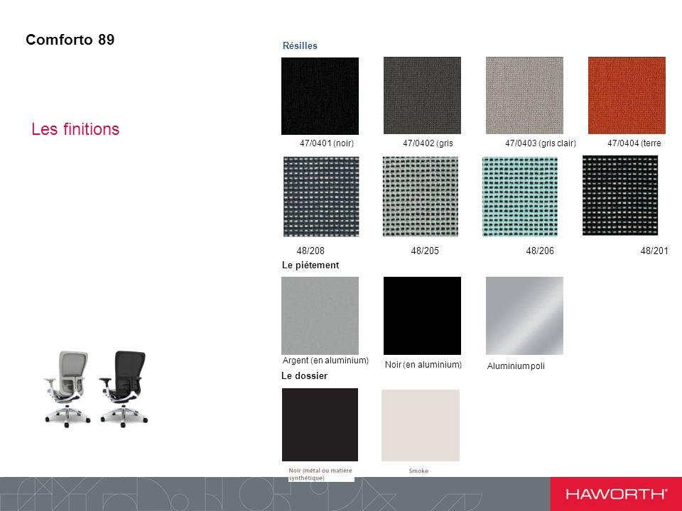 Les finitions Comforto 89 Résilles 48/208 48/205 48/206 48/201
