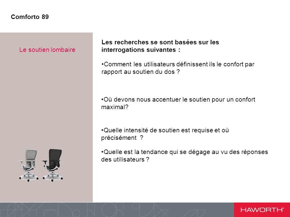 Comforto 89 Les recherches se sont basées sur les. interrogations suivantes : Le soutien lombaire.