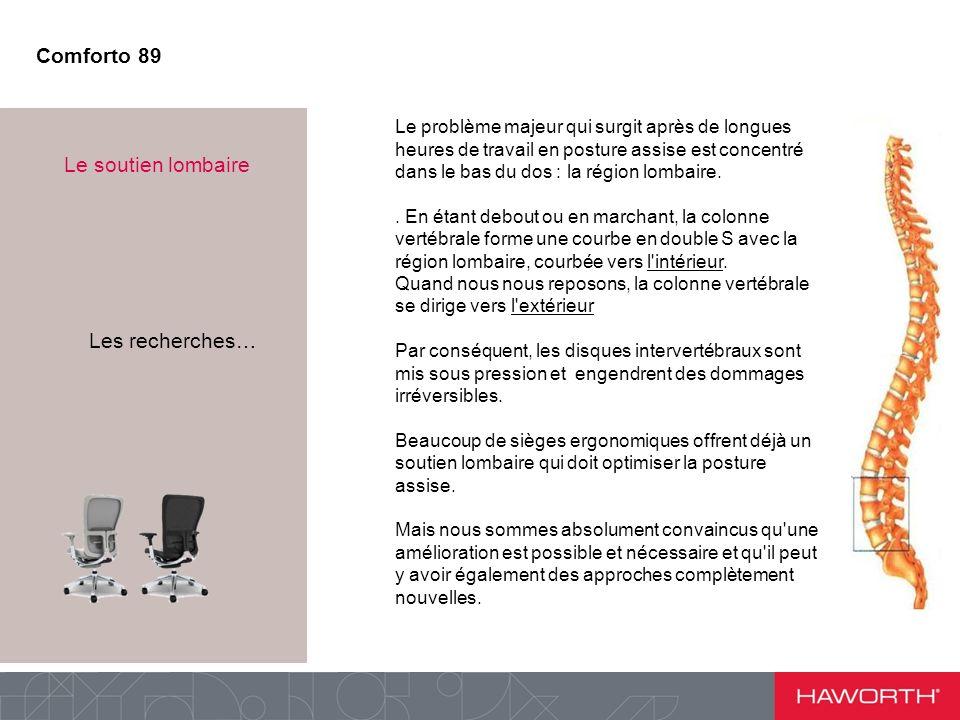 Comforto 89 Le soutien lombaire Les recherches…