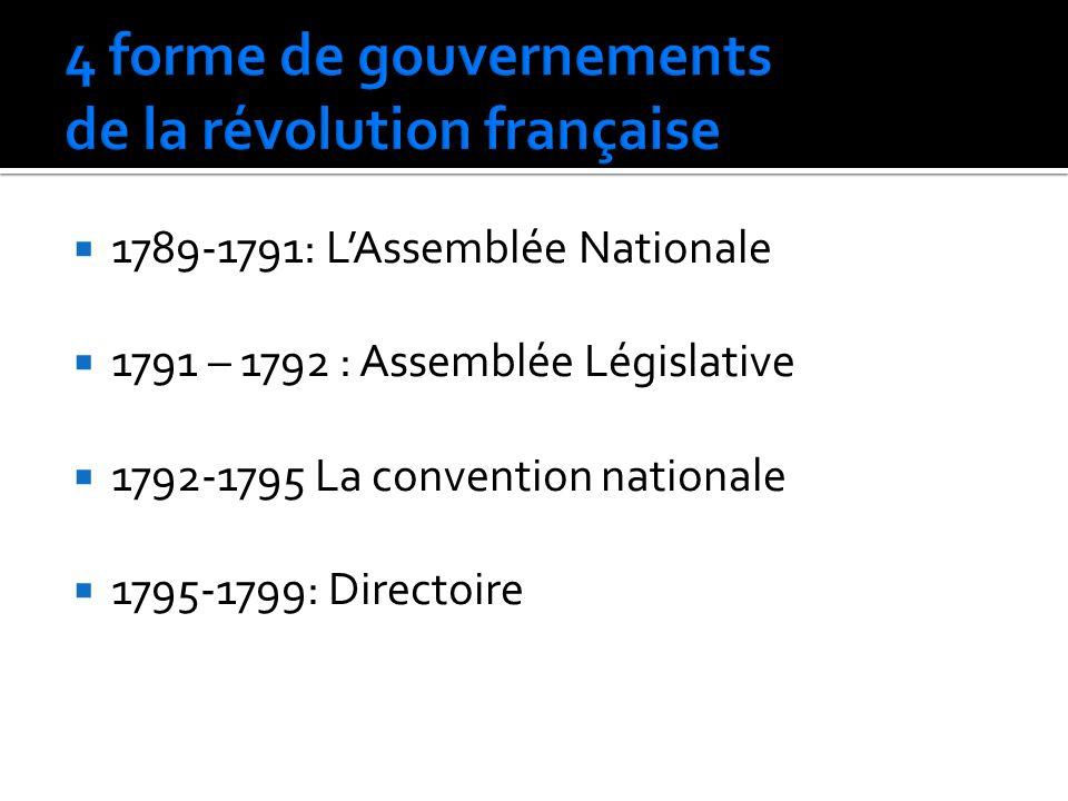 4 forme de gouvernements de la révolution française