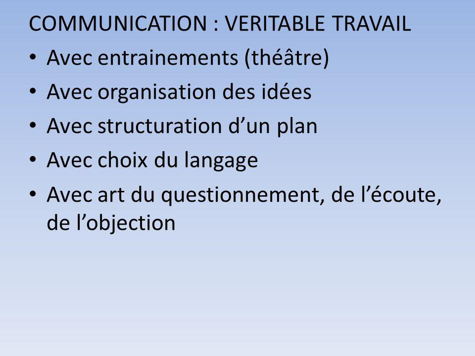 COMMUNICATION : VERITABLE TRAVAIL