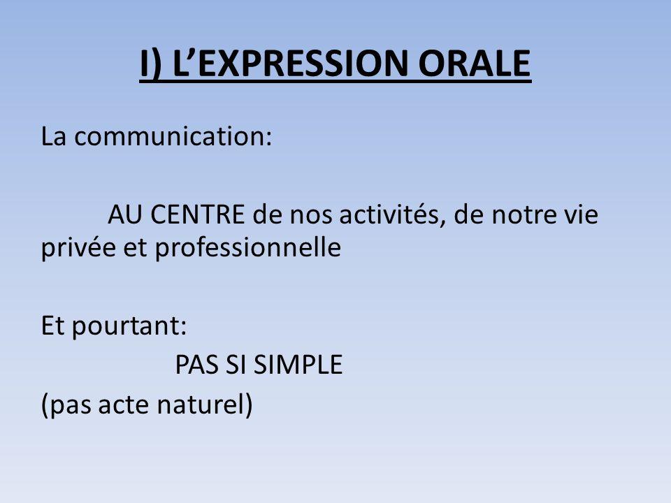 I) L'EXPRESSION ORALE
