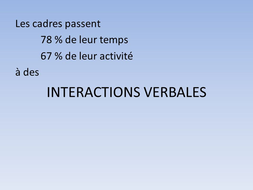INTERACTIONS VERBALES