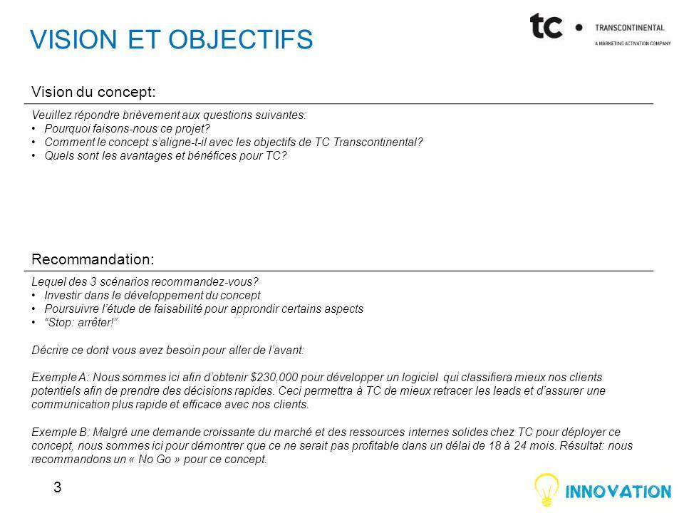 Vision et Objectifs Vision du concept: Recommandation: