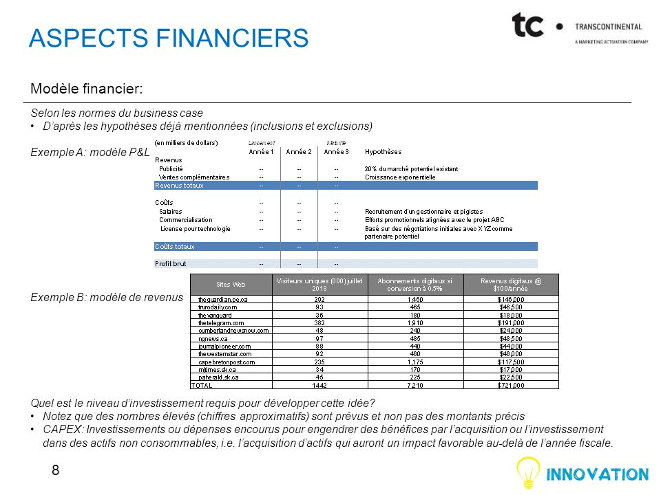 ASPECTS FINANCIERS Modèle financier: Selon les normes du business case