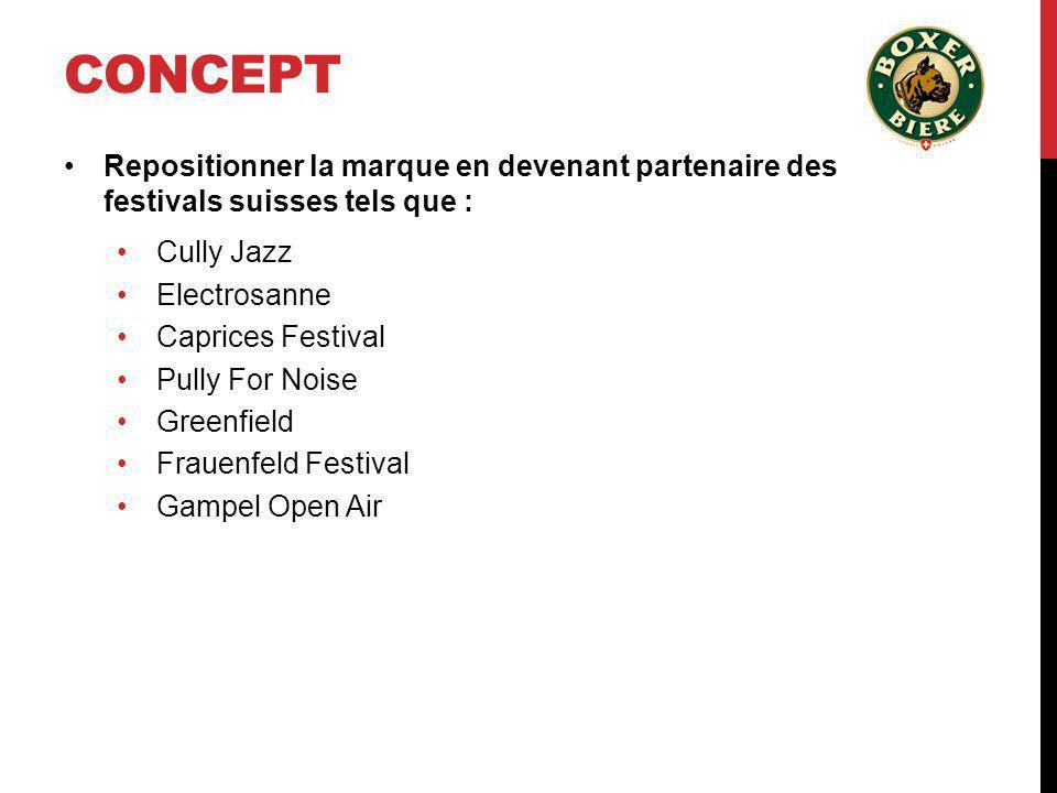 concept Repositionner la marque en devenant partenaire des festivals suisses tels que : Cully Jazz.
