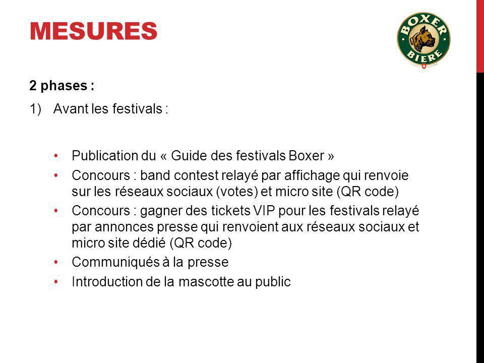 Mesures 2 phases : Avant les festivals :