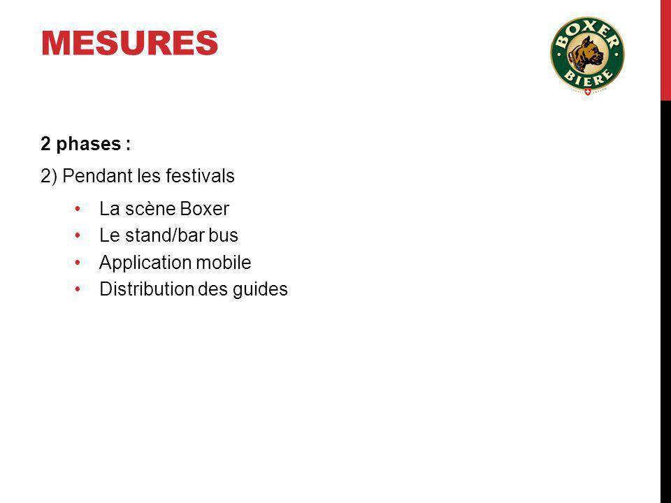 Mesures 2 phases : 2) Pendant les festivals La scène Boxer