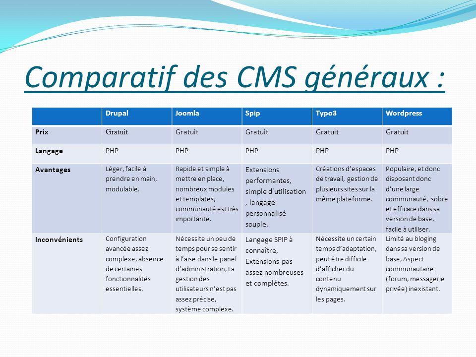 Comparatif des CMS généraux :