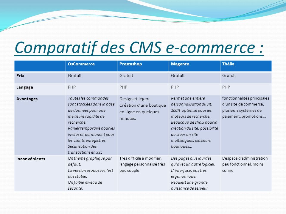 Comparatif des CMS e-commerce :