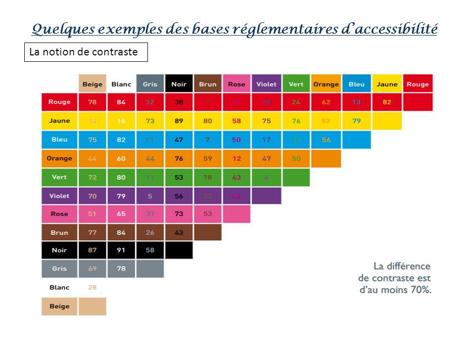 Quelques exemples des bases réglementaires d'accessibilité