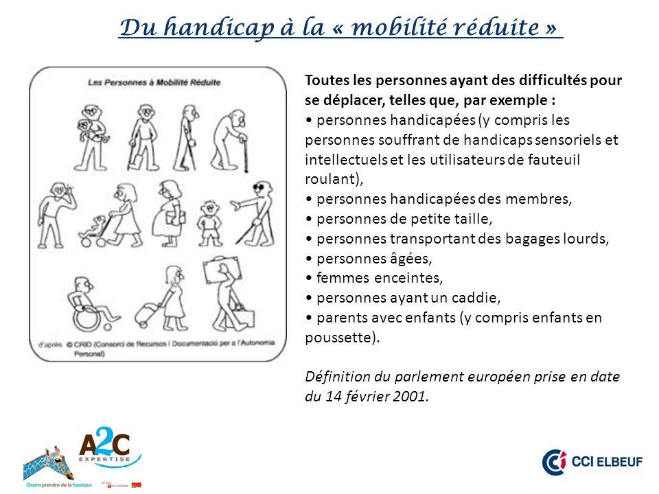 Du handicap à la « mobilité réduite »