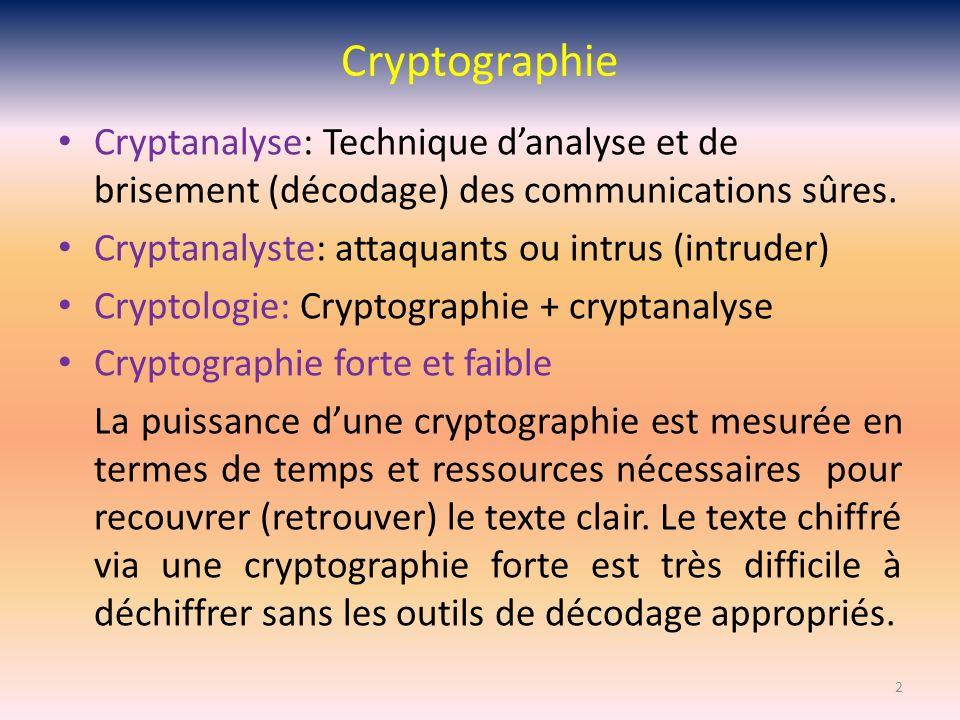 Cryptographie Cryptanalyse: Technique d'analyse et de brisement (décodage) des communications sûres.