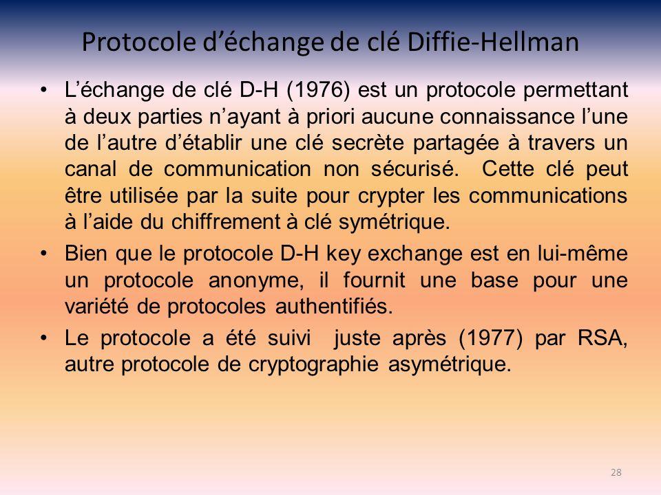 Protocole d'échange de clé Diffie-Hellman