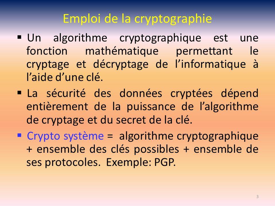 Emploi de la cryptographie